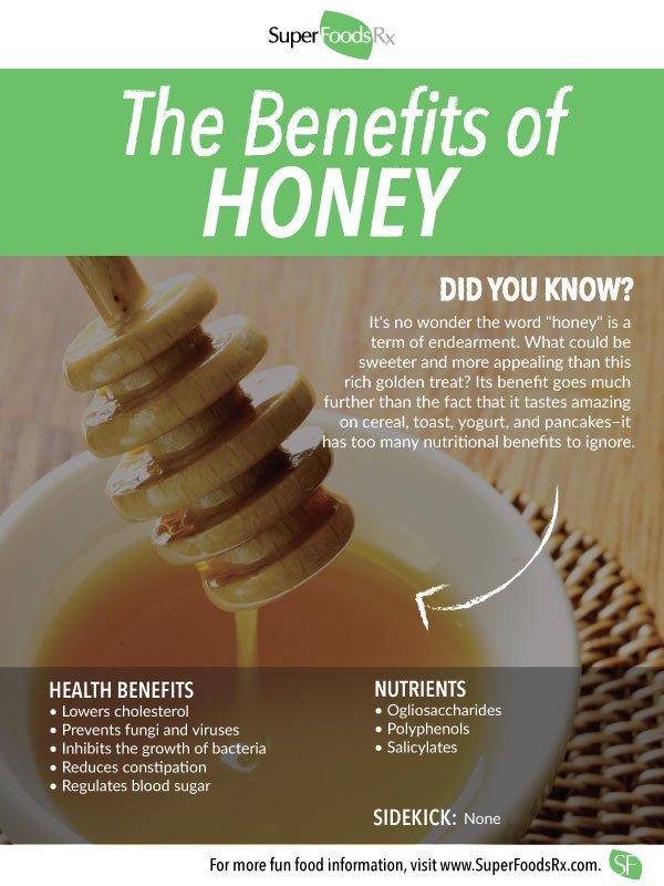Honey Overview