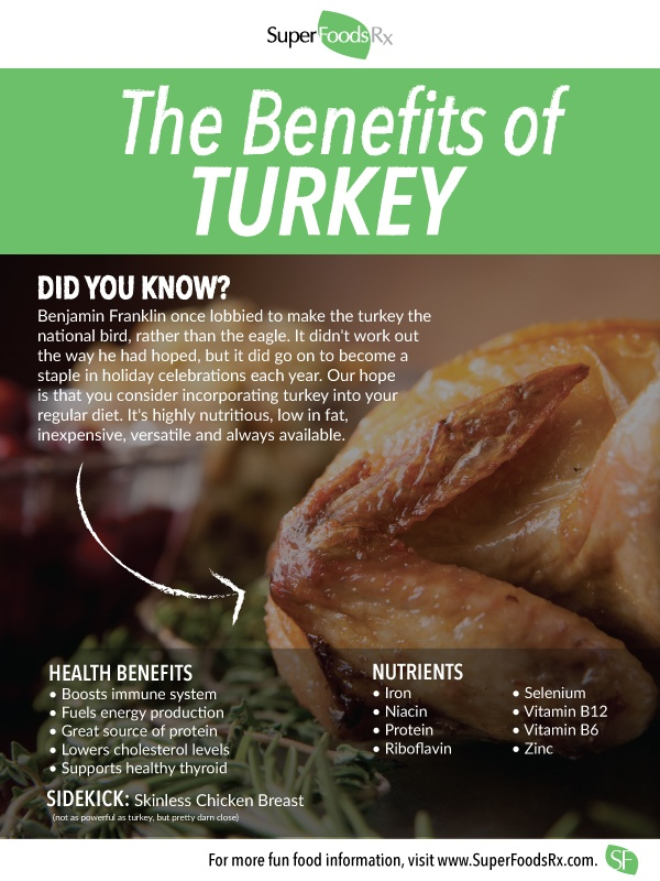 Protein in Turkey