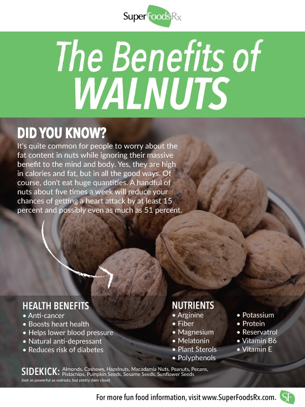 Walnuts: The SuperFood Nut